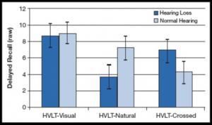 Figure1_HVLT-R